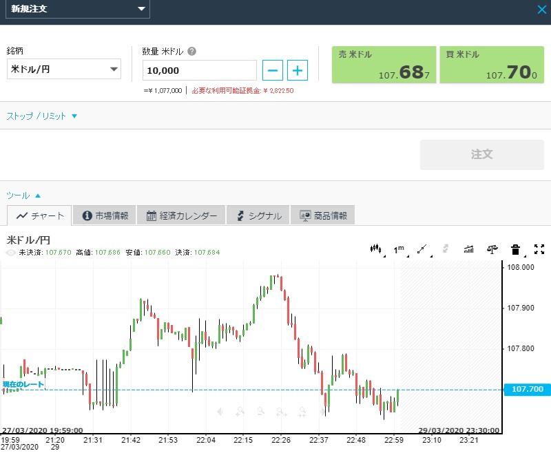 米ドル/円をクリック