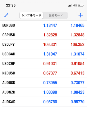 気配値画面でトレードしたい通貨ペアをクリック
