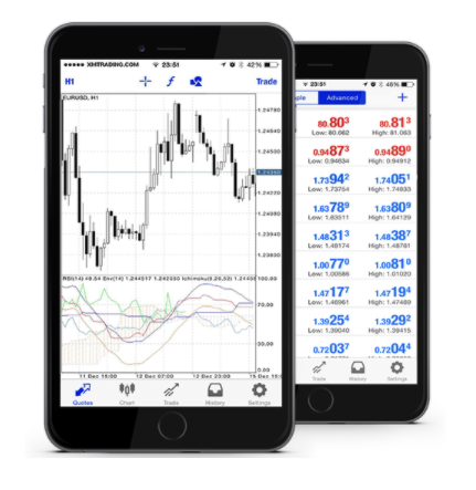 スマホ(アプリ)で取引する方法